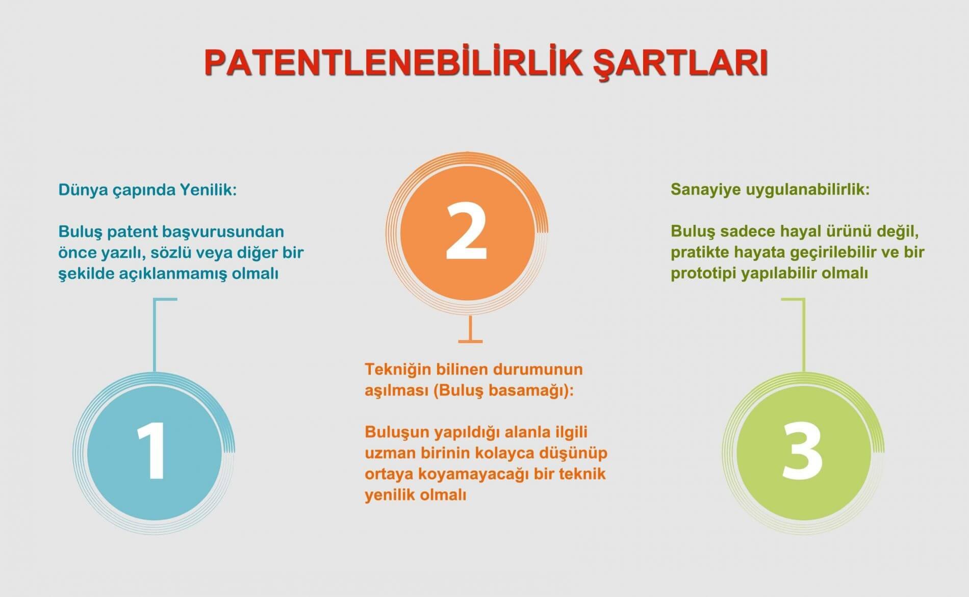 dökümanlar patent